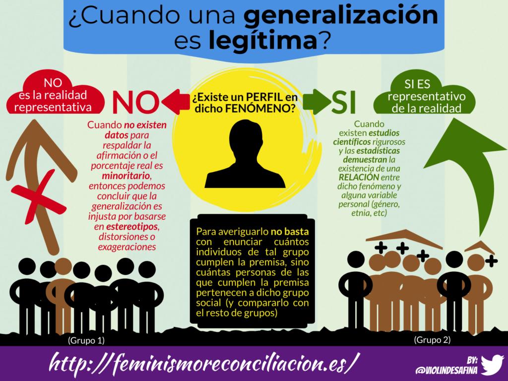 Infografía Generalizaciones Vs. Prejuicios